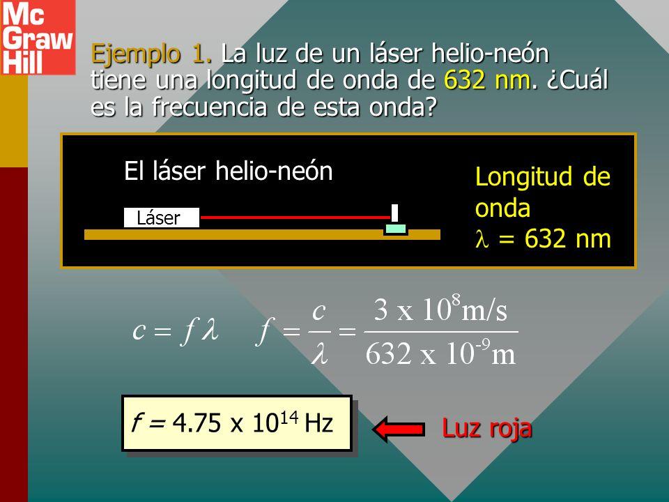 El espectro EM Una longitud de onda de un nanómetro 1 nm es: 1 nm = 1 x 10 -9 m Rojo 700 nm Violeta 400 nm c = f c = 3 x 10 8 m/s 10 24 10 23 10 22 10