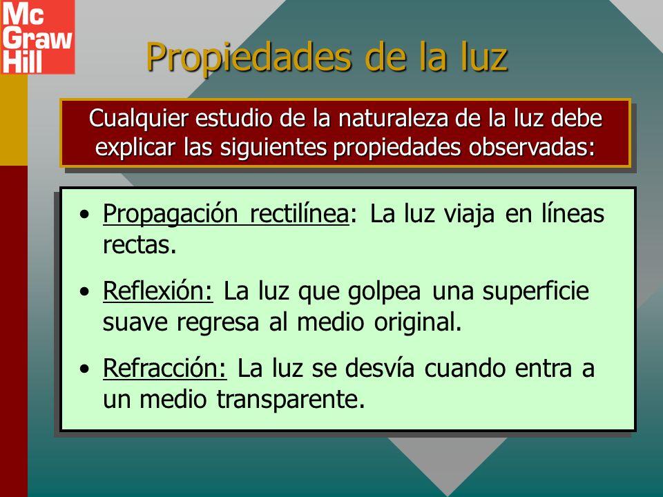 Propiedades de la luz Propagación rectilínea: La luz viaja en líneas rectas.