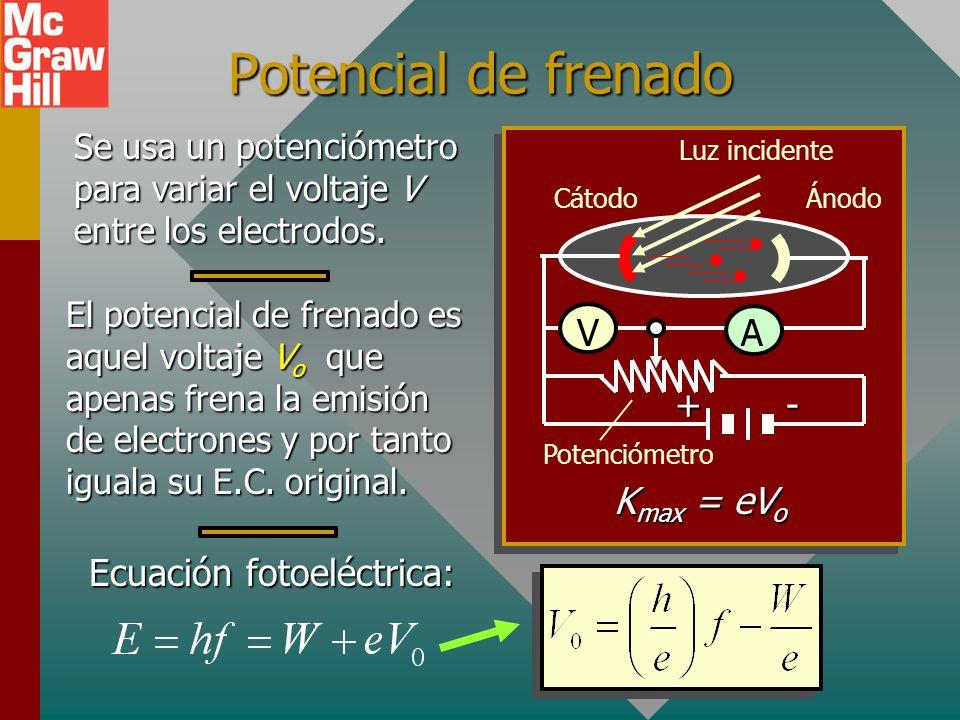Ejemplo 2: La longitud de onda umbral de la luz para una superficie dada es 600 nm. ¿Cuál es la energía cinética de los electrones emitidos si luz de