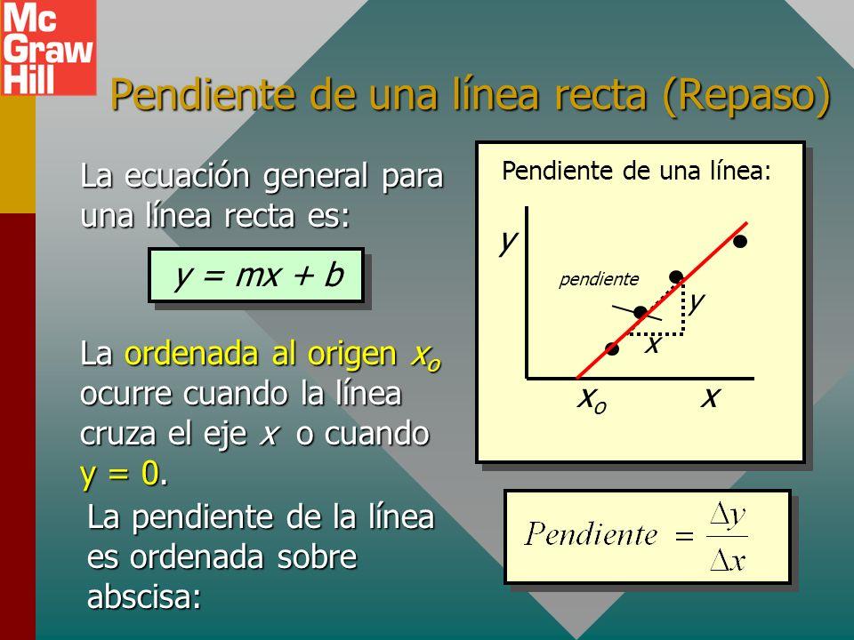 Potencial de frenado A CátodoÁnodo Luz incidente Potenciómetro +- V Se usa un potenciómetro para variar el voltaje V entre los electrodos. K max = eV