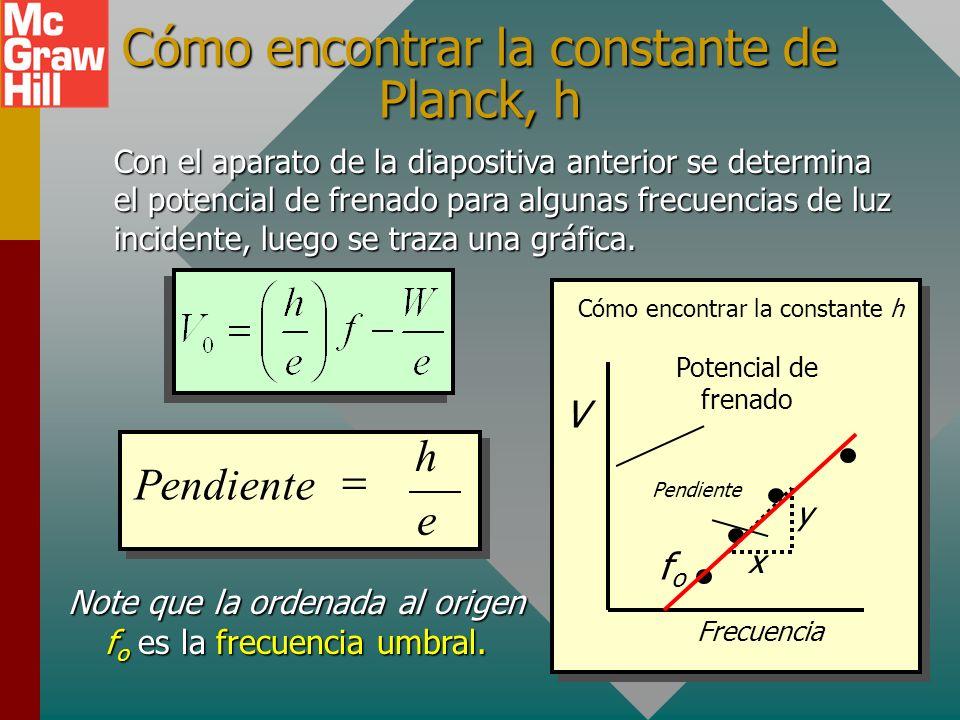 Pendiente de una línea recta (Repaso) La ecuación general para una línea recta es: y = mx + b La ordenada al origen x o ocurre cuando la línea cruza e