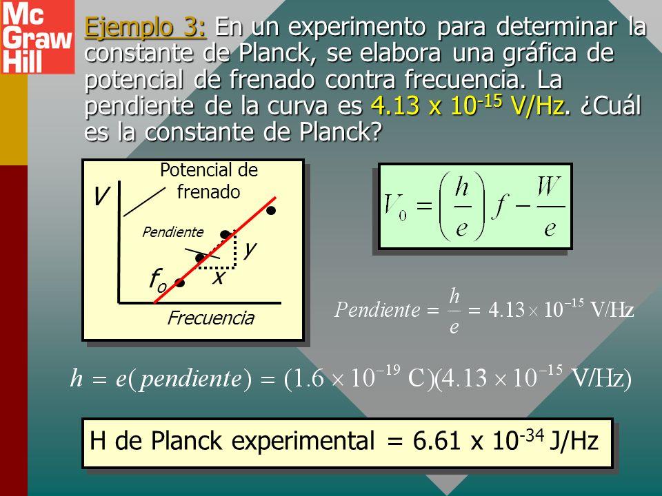 Cómo encontrar la constante de Planck, h Con el aparato de la diapositiva anterior se determina el potencial de frenado para algunas frecuencias de lu