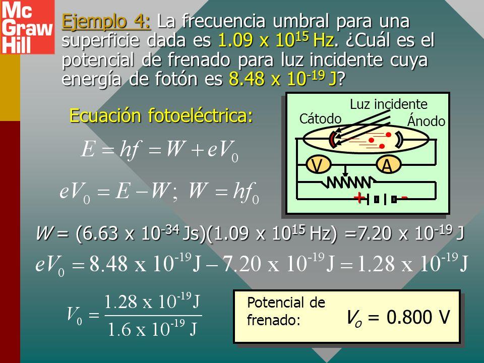 Ejemplo 3: En un experimento para determinar la constante de Planck, se elabora una gráfica de potencial de frenado contra frecuencia. La pendiente de