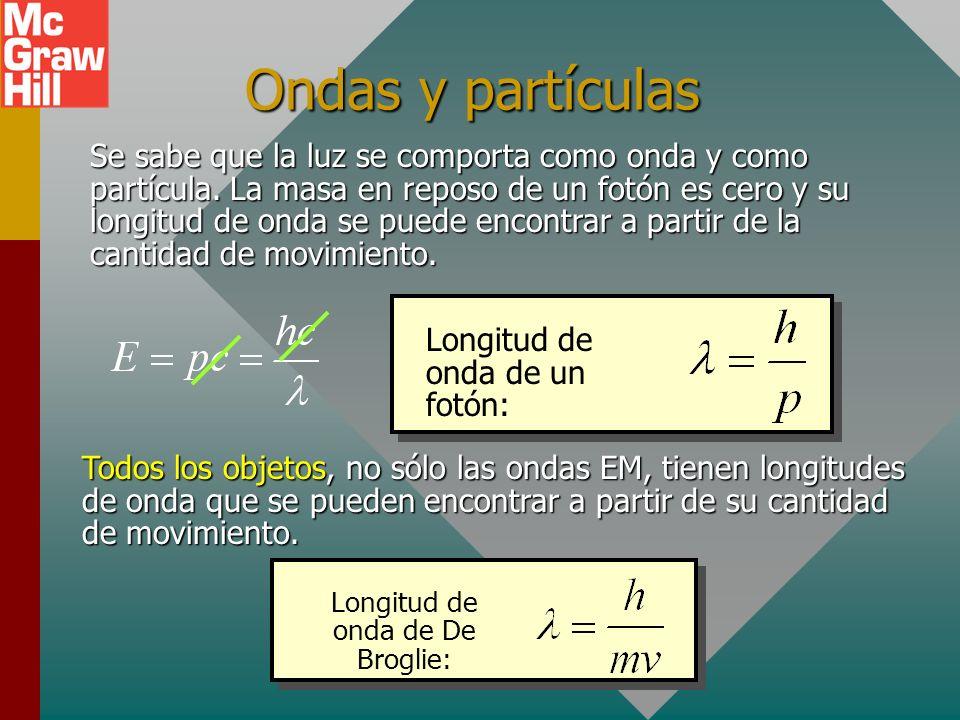 Energía relativista total Recuerde que la fórmula para la energía relativista total es: Energía total, E Para una partícula con cantidad de movimiento