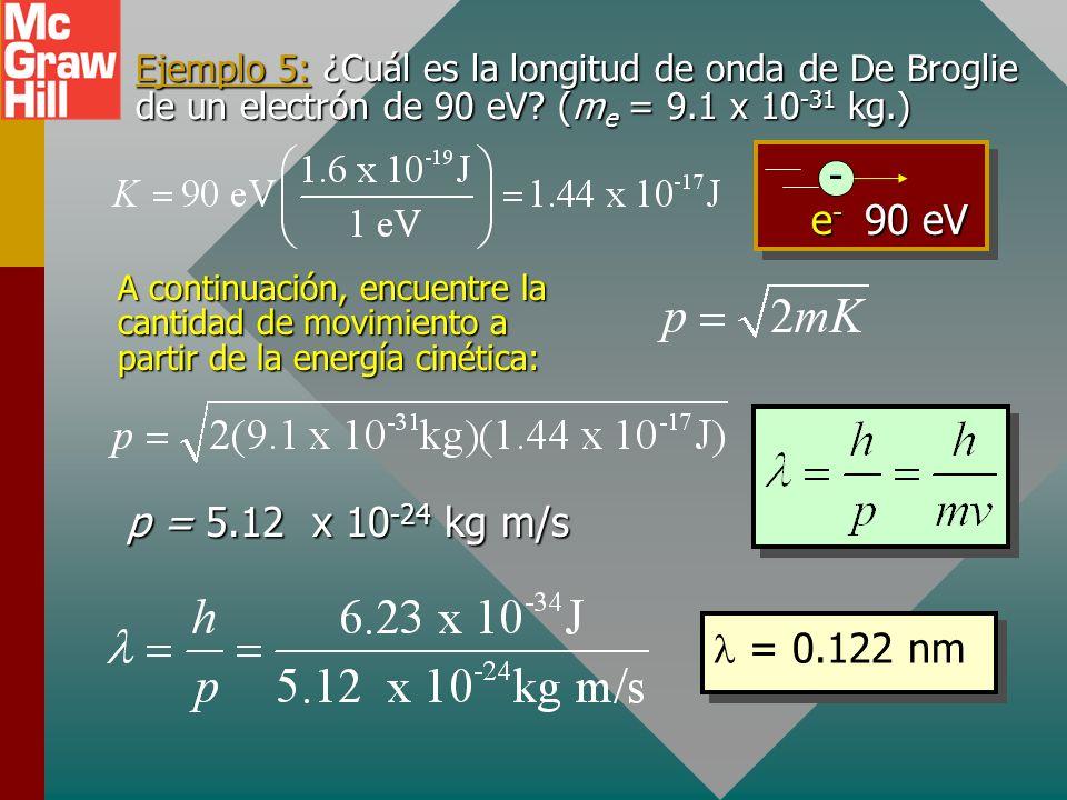 Cómo encontrar la cantidad de movimiento a partir de la E.C. Al trabajar con partículas con cantidad de movimiento p = mv, con frecuencia es necesario