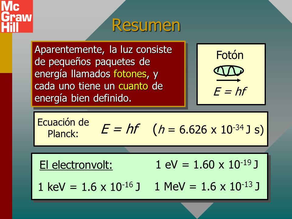 Ejemplo 5: ¿Cuál es la longitud de onda de De Broglie de un electrón de 90 eV? (m e = 9.1 x 10 -31 kg.) - e-e-e-e- 90 eV A continuación, encuentre la