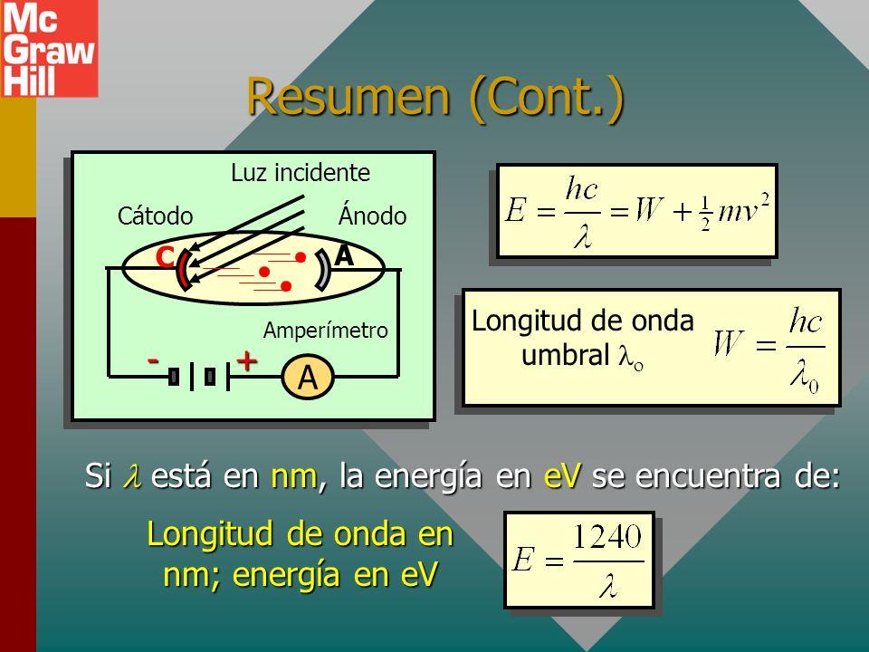 Resumen Ecuación de Planck: E = hf ( h = 6.626 x 10 -34 J s) Aparentemente, la luz consiste de pequeños paquetes de energía llamados fotones, y cada u