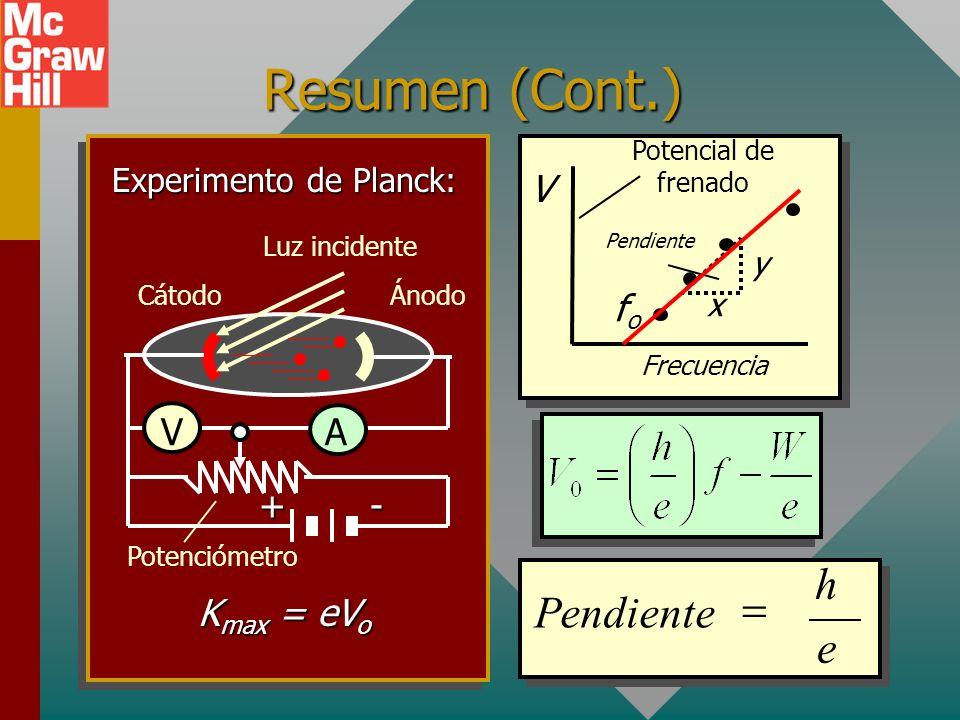 Resumen (Cont.) Si está en nm, la energía en eV se encuentra de: Longitud de onda en nm; energía en eV CátodoÁnodo Luz incidente Amperímetro +- A A C