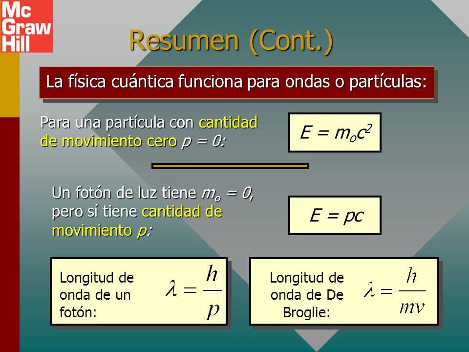 Resumen (Cont.) A CátodoÁnodo Luz incidente Potenciómetro +- V K max = eV o Experimento de Planck: fofo Potencial de frenado Frecuencia V y x Pendient