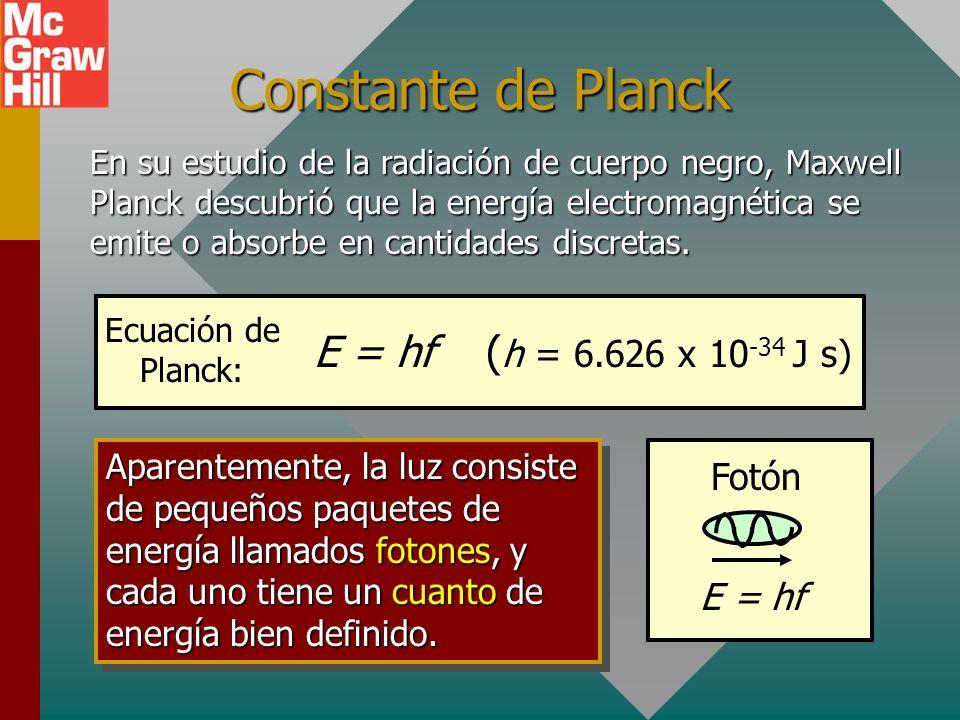 Objetivos: Después de completar este módulo deberá: Discutir el significado de la física cuántica y la constante de Planck para la descripción de la m