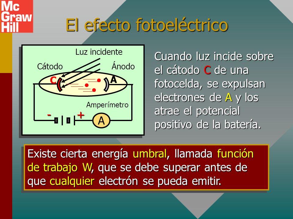 Útil conversión de energía Dado que la luz con frecuencia se describe mediante su longitud de onda en nanómetros (nm) y su energía E está dada en eV,