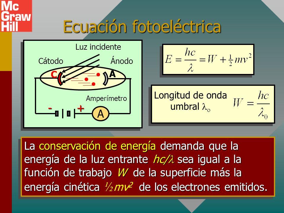 El efecto fotoeléctrico Cuando luz incide sobre el cátodo C de una fotocelda, se expulsan electrones de A y los atrae el potencial positivo de la bate