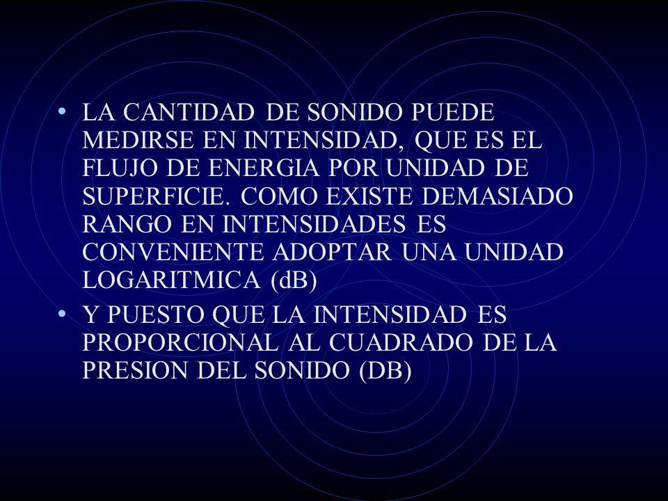 TIPOS DE RUIDO RUIDO UNIFORME DE BANDA ANCHA RUIDO UNIFORME DE BANDA ESTRECHA RUIDO PRODUCIDO POR IMPACTO RUIDO REPETIDO PRODUCIDO POR IMPACTO RUIDO INTERMITENTE
