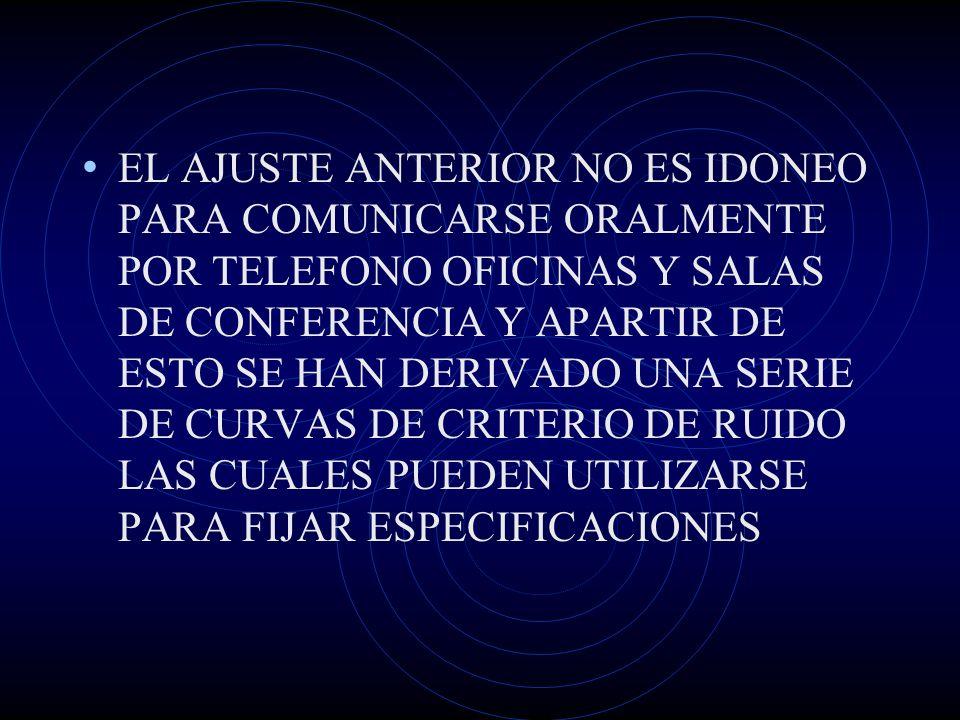 CRITERIOS DE RIESGO DE DAÑOS(CRD) RECIENTES ESTUDIOS HAN INDICADO QUE LOS NIVELES SONOROS MEDIDOS EN DECIBELIOS SON UTILES COMO INDICE DE LA EXPOSICION AL RUIDO LA NORMA DE HIGIENE PROPONE UNA MAXIMA INTRODUCCION DE RUIDO DE 105 DB ESTO EQUIVALE A LA EXPOCISION DE 90 dB DURANTE UNA VIDA DE TRABAJO DE 30 AÑOS