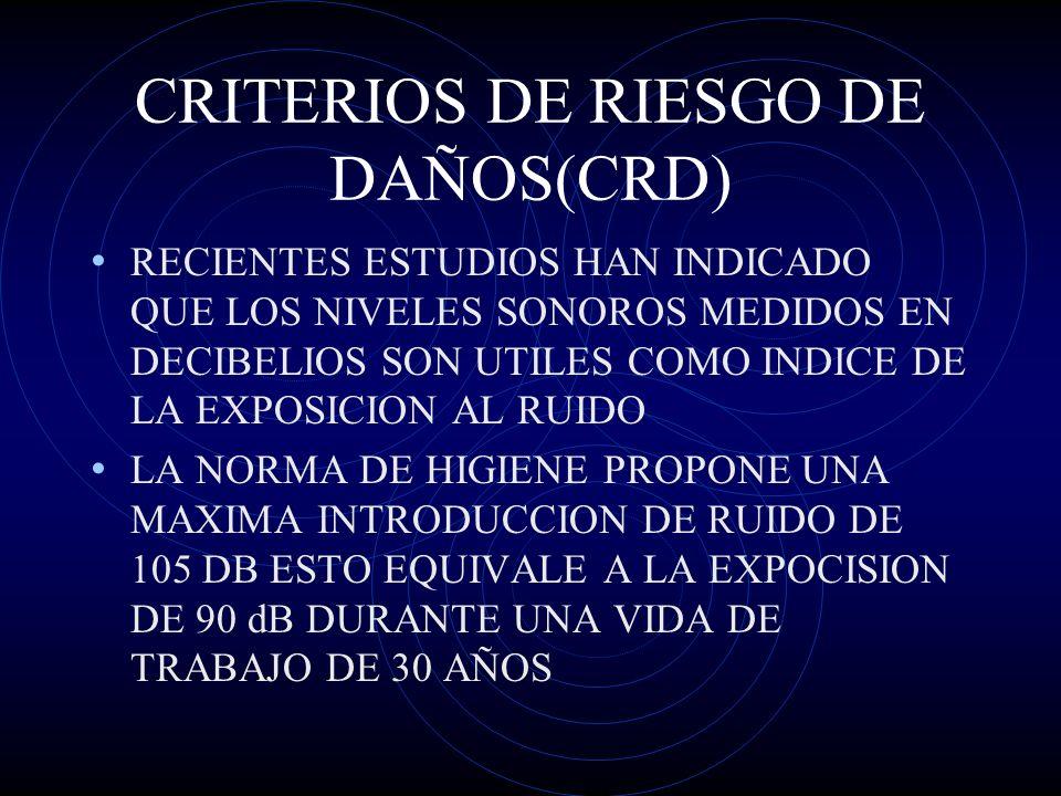 PRINCIPIOS DE CONTROL DE RUIDO EL REQUISITO INICIAL ES IDENTIFICAR LA FUENTE PRINCIPAL DE RUIDO Y CONTROLAR ESTA FUENTE.