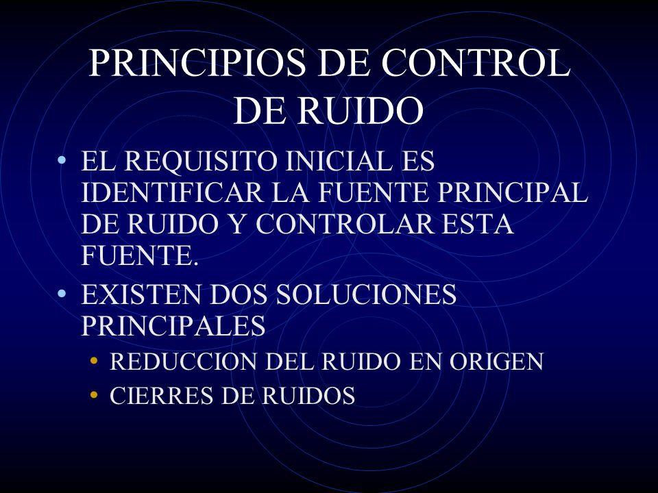 PRINCIPIOS DE CONTROL DE RUIDO EL REQUISITO INICIAL ES IDENTIFICAR LA FUENTE PRINCIPAL DE RUIDO Y CONTROLAR ESTA FUENTE. EXISTEN DOS SOLUCIONES PRINCI