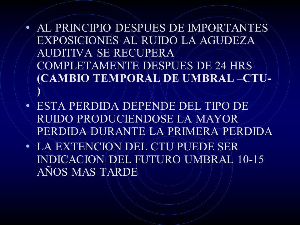 DAÑOS AL CARACOL NO ES MUY CLARO POR QUE EL CARACOL RESULTA DAÑADO, A VECES SIN REMEDIO.