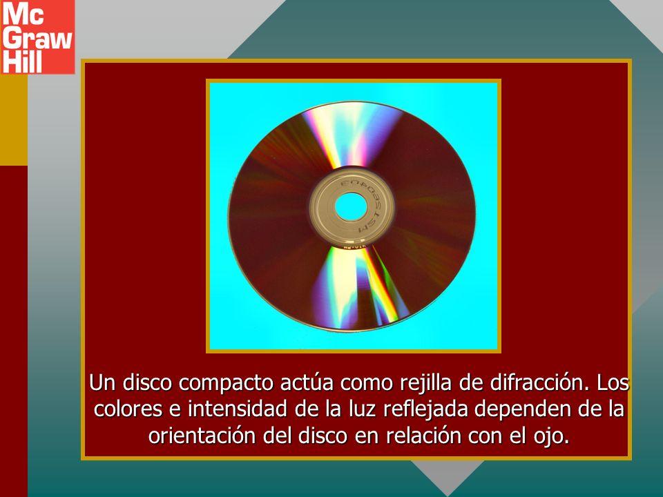 Un disco compacto actúa como rejilla de difracción.