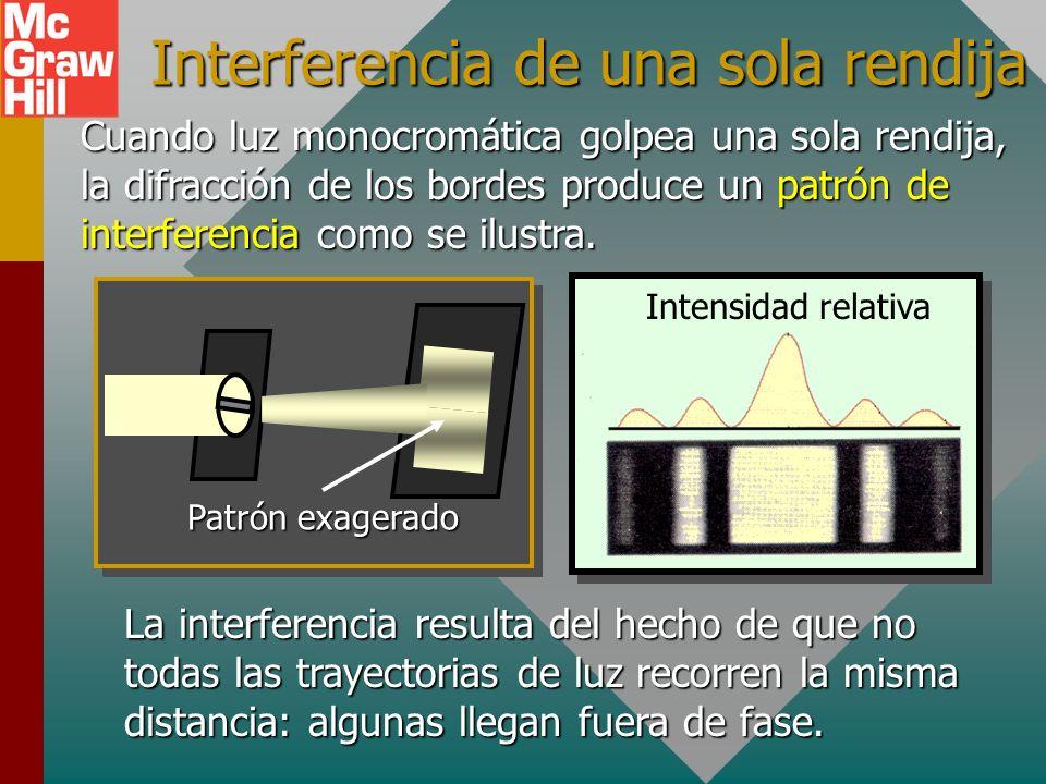 Interferencia de una sola rendija Patrón exagerado Cuando luz monocromática golpea una sola rendija, la difracción de los bordes produce un patrón de interferencia como se ilustra.