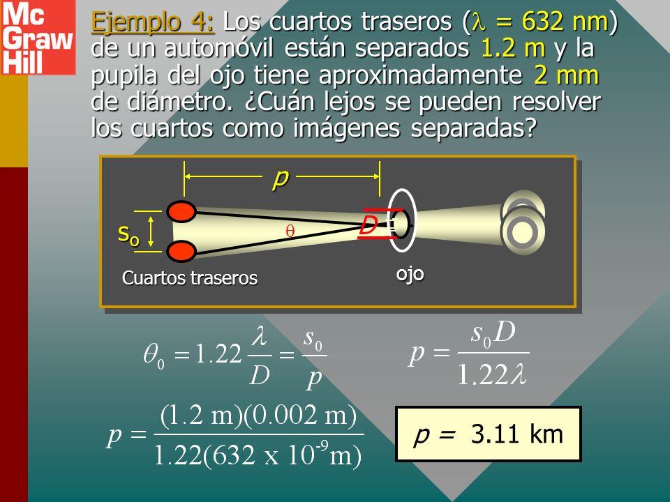 Ejemplo 4: Los cuartos traseros ( = 632 nm) de un automóvil están separados 1.2 m y la pupila del ojo tiene aproximadamente 2 mm de diámetro.