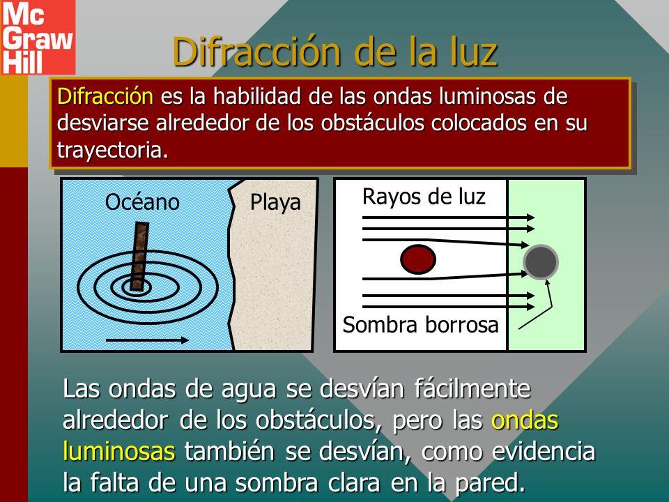 Difracción de la luz Difracción es la habilidad de las ondas luminosas de desviarse alrededor de los obstáculos colocados en su trayectoria.