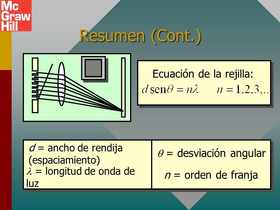 Resumen (Cont.) d = ancho de rendija (espaciamiento) = longitud de onda de luz = desviación angular n = orden de franja Ecuación de la rejilla: