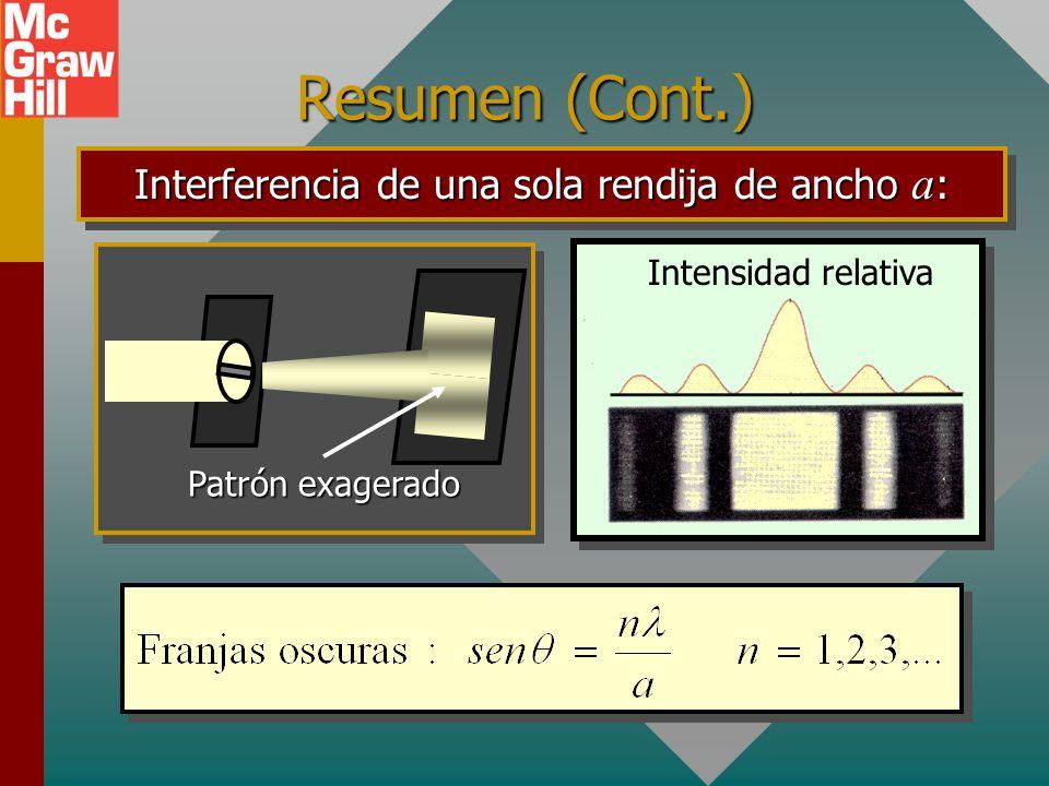 Resumen (Cont.) Patrón exagerado Intensidad relativa Interferencia de una sola rendija de ancho a :
