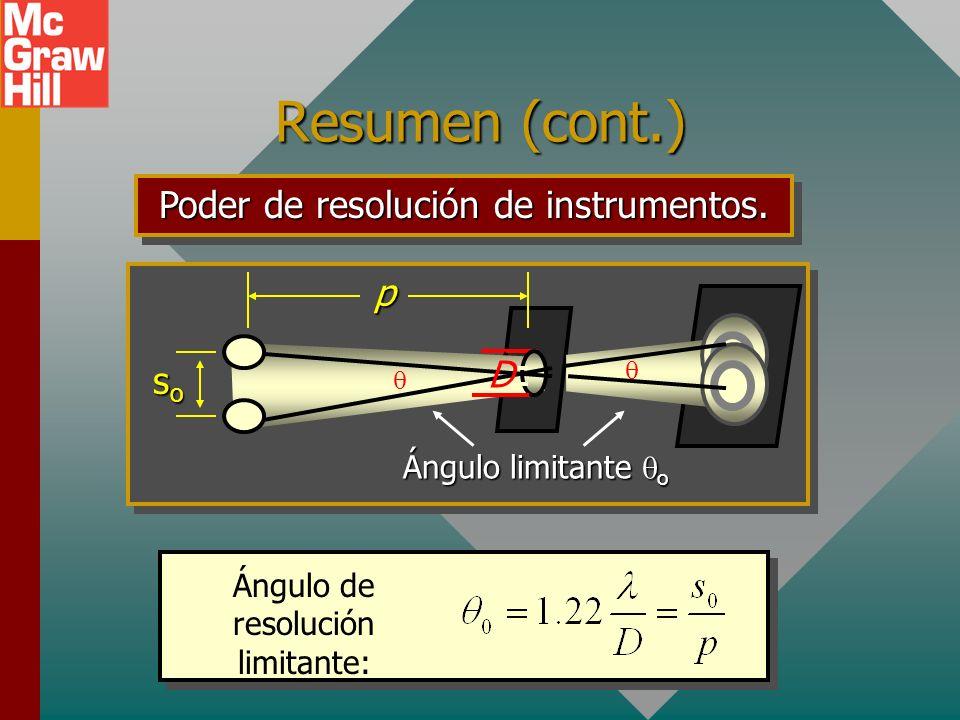 Resumen (cont.) Ángulo de resolución limitante: sosososop D Ángulo limitante o Poder de resolución de instrumentos.