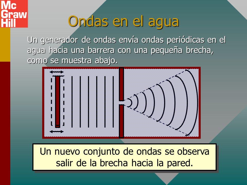 Ondas en el agua Un generador de ondas envía ondas periódicas en el agua hacia una barrera con una pequeña brecha, como se muestra abajo.