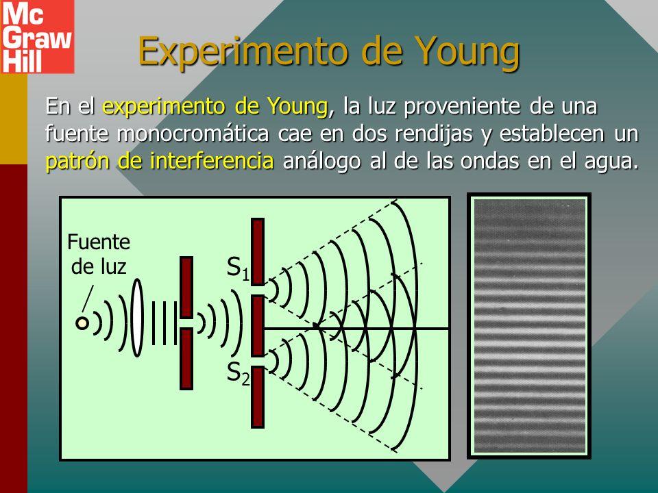 Experimento de Young En el experimento de Young, la luz proveniente de una fuente monocromática cae en dos rendijas y establecen un patrón de interferencia análogo al de las ondas en el agua.