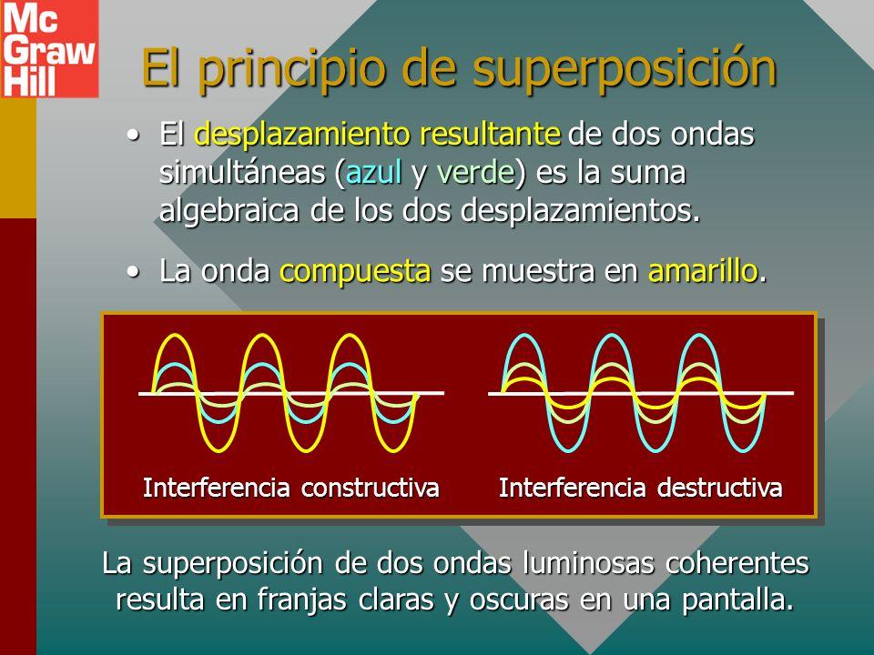 El principio de superposición El desplazamiento resultante de dos ondas simultáneas (azul y verde) es la suma algebraica de los dos desplazamientos.El desplazamiento resultante de dos ondas simultáneas (azul y verde) es la suma algebraica de los dos desplazamientos.