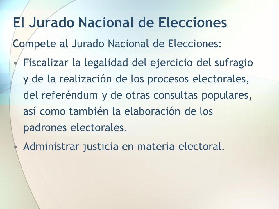 El Jurado Nacional de Elecciones Compete al Jurado Nacional de Elecciones: Fiscalizar la legalidad del ejercicio del sufragio y de la realización de l
