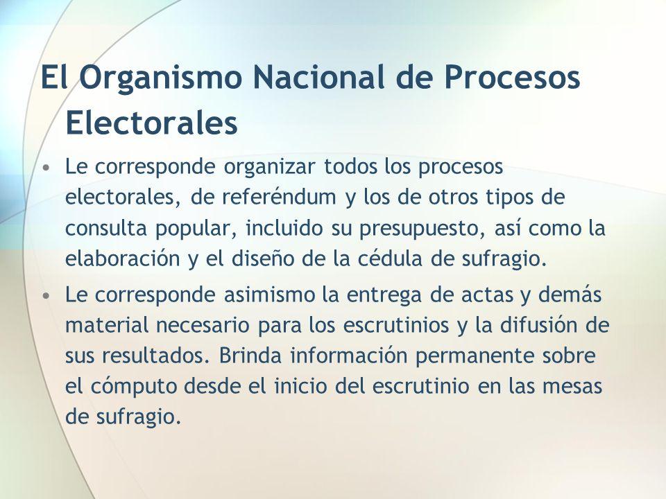 El Organismo Nacional de Procesos Electorales Le corresponde organizar todos los procesos electorales, de referéndum y los de otros tipos de consulta
