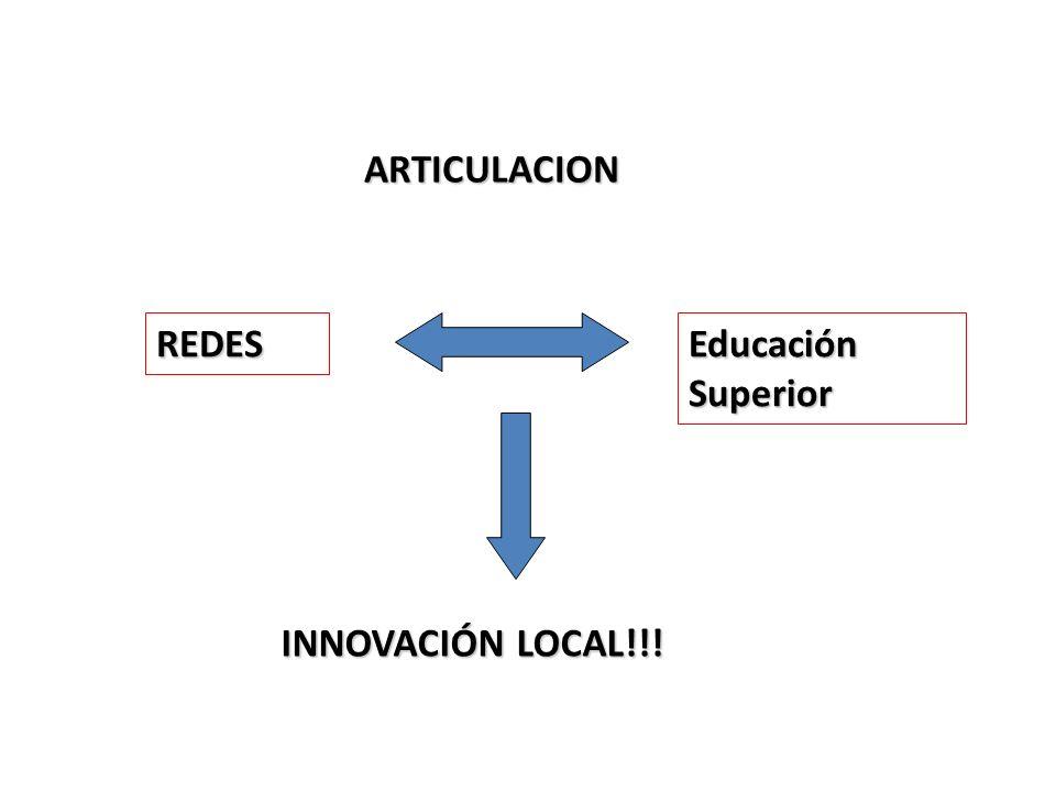 ARTICULACION REDES Educación Superior INNOVACIÓN LOCAL!!!