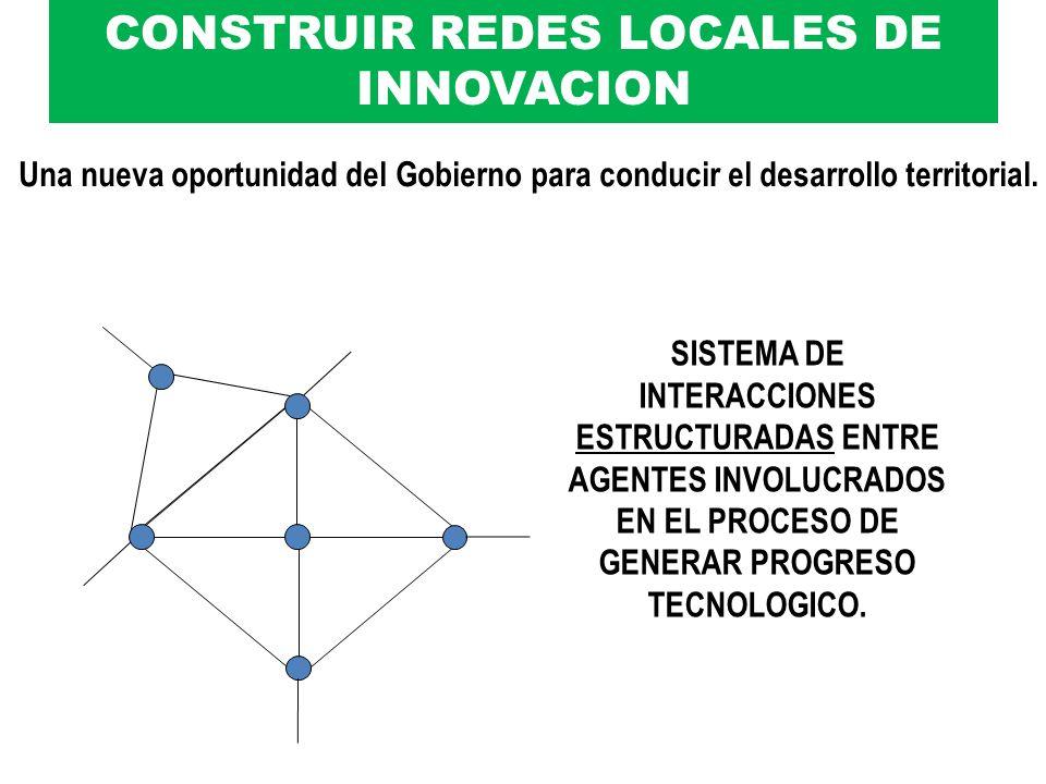 CONSTRUIR REDES LOCALES DE INNOVACION Una nueva oportunidad del Gobierno para conducir el desarrollo territorial. SISTEMA DE INTERACCIONES ESTRUCTURAD