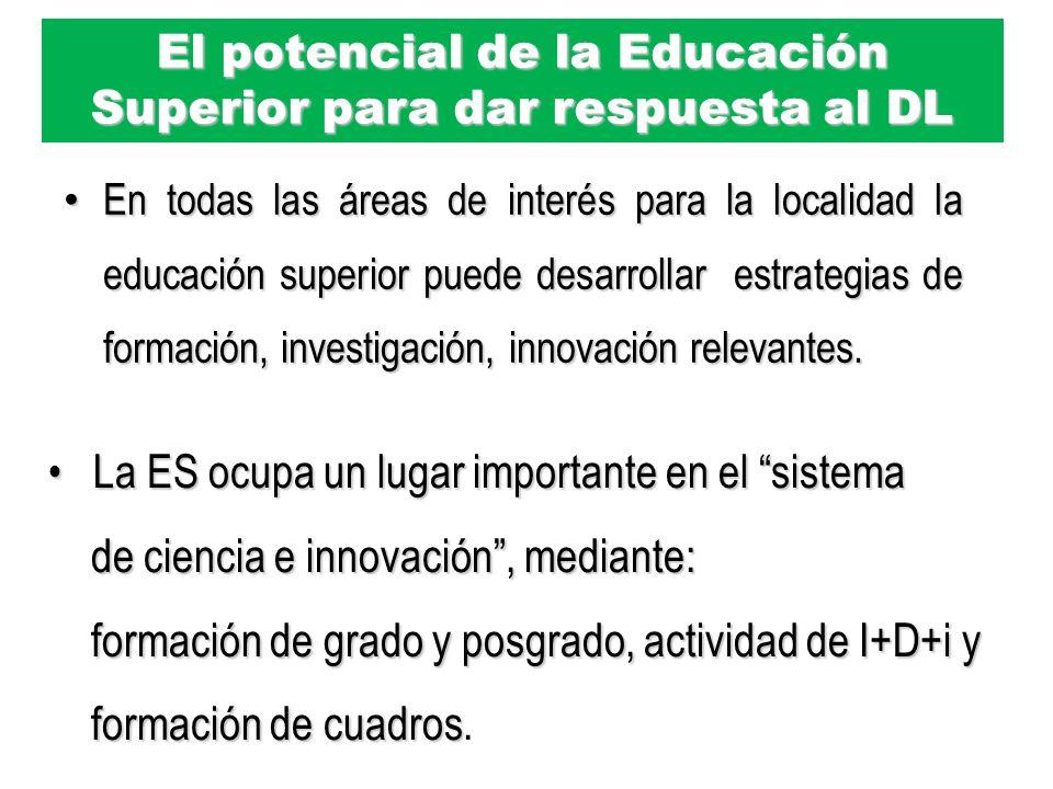 El potencial de la Educación Superior para dar respuesta al DL En todas las áreas de interés para la localidad la educación superior puede desarrollar