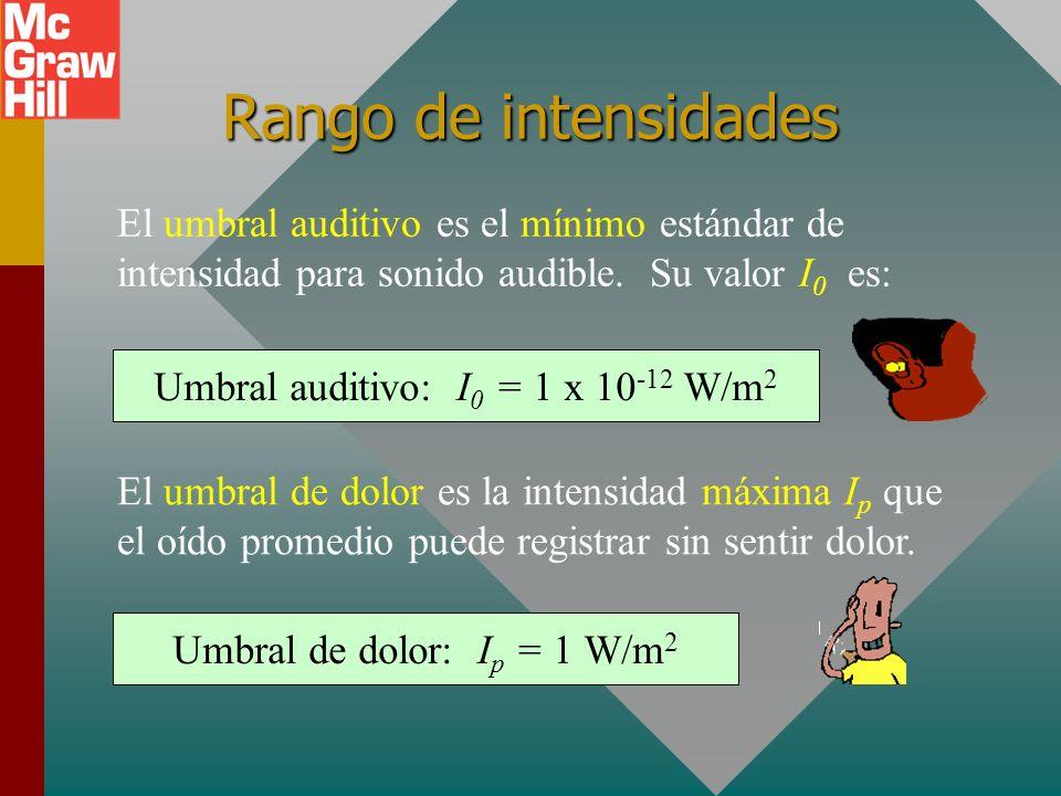 Ejemplo 1 (Cont.) ¿Cuál es la potencia de la fuente? Suponga propagación isotrópica. Dado: I 1 = 0.60 W/m 2 ; r 1 = 8 m I 2 = 0.0960 W/m 2 ; r 2 = 20