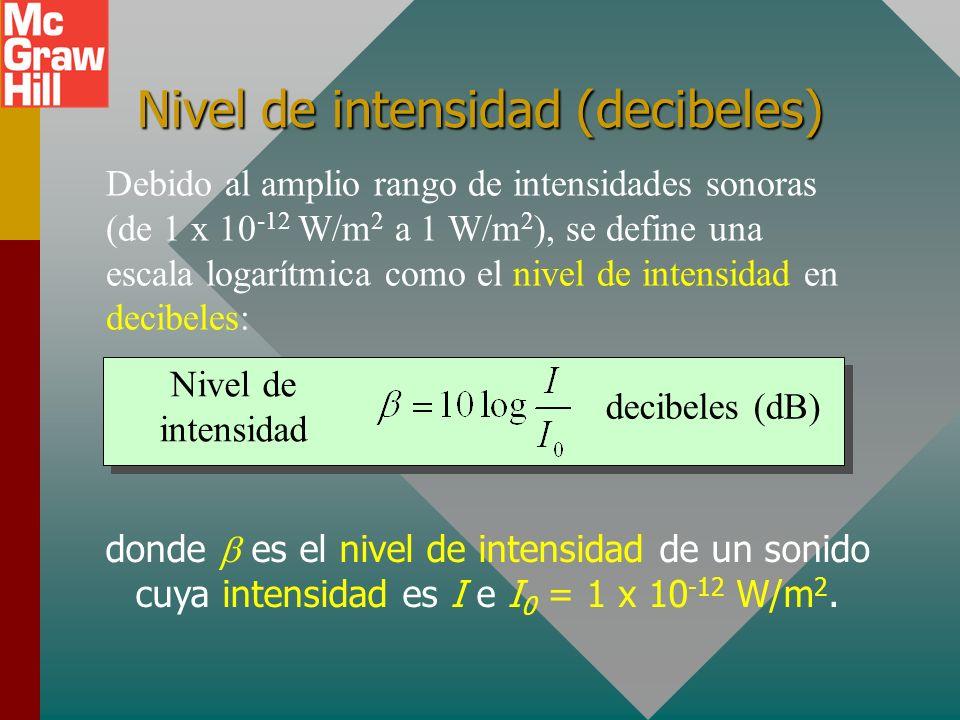 Rango de intensidades El umbral auditivo es el mínimo estándar de intensidad para sonido audible. Su valor I 0 es: Umbral auditivo: I 0 = 1 x 10 -12 W