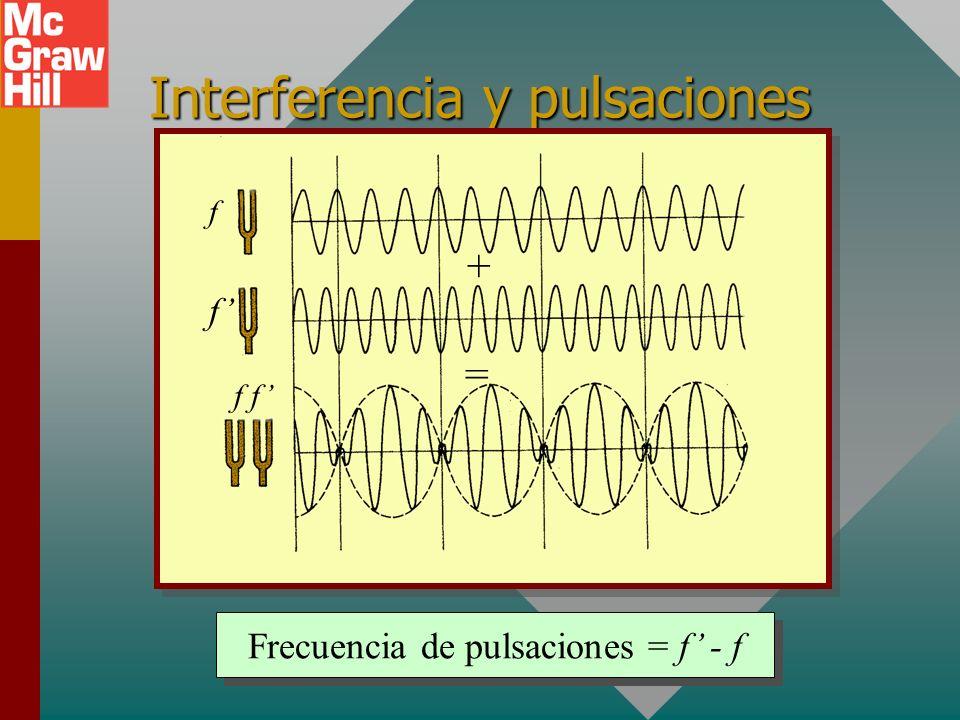 Ejemplo 3: ¿Cuánto más intenso es un sonido de 60 dB que uno de 30 dB? I 2 = 1000 I 1 Recuerde la definición: