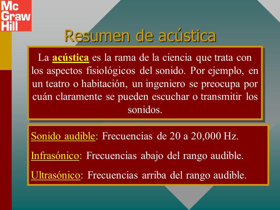 Ejemplo 4 (Cont.): Aplique ecuación Doppler. v s = 30 m/s v 0 = -10 m/s V = 340 m/s f s = 500 Hz f 0 = 532 Hz