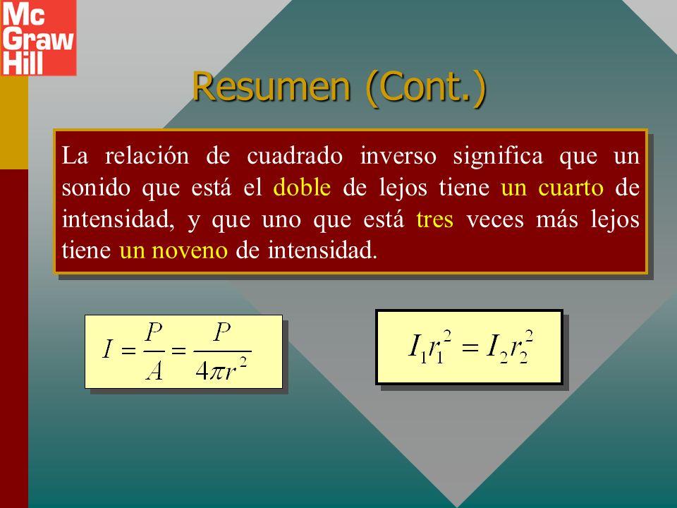Resumen (Cont.) La intensidad sonora es la potencia transferida por una onda sonora por unidad de área normal a la dirección de propagación de la onda