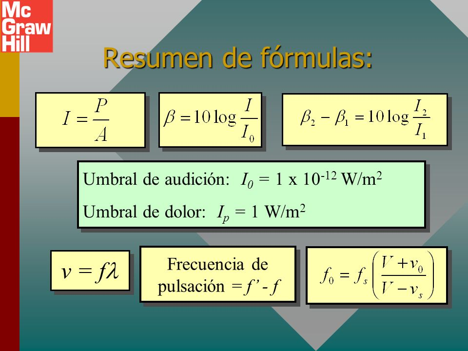 Resumen (Cont.) La relación de cuadrado inverso significa que un sonido que está el doble de lejos tiene un cuarto de intensidad, y que uno que está t