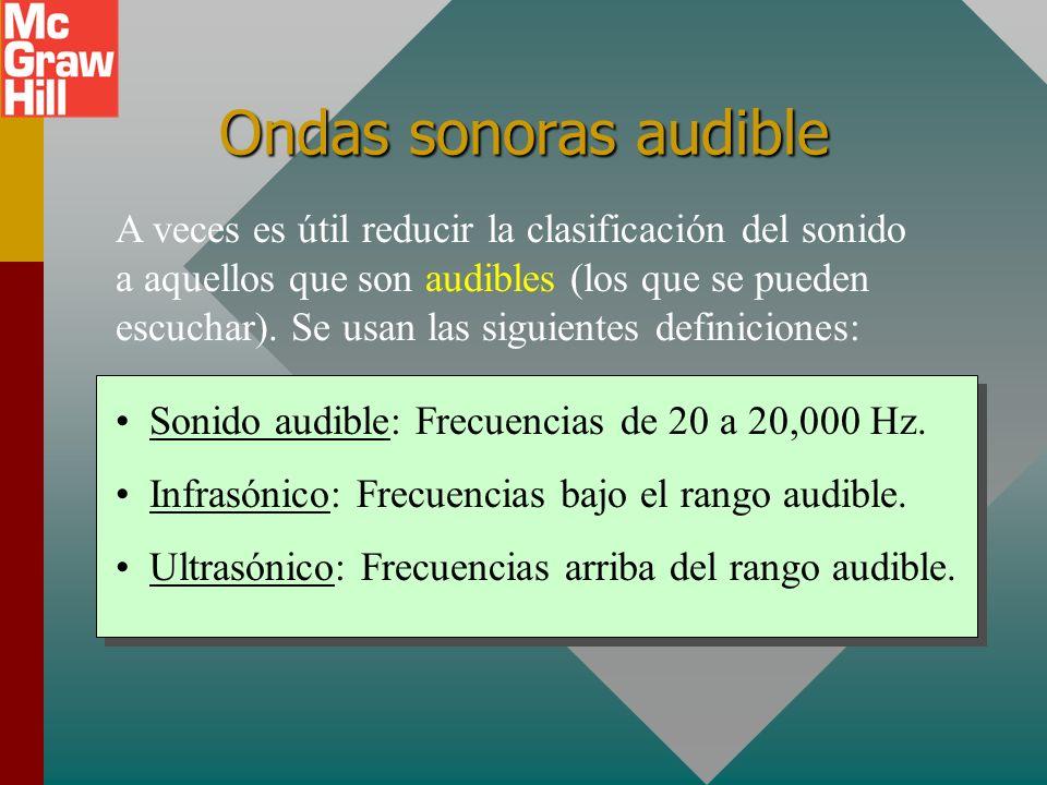 Resumen (continuación) Efectos sensoriales Propiedad física Sonoridad Tono Calidad Intensidad Frecuencia Forma de onda Propiedades físicas mensurables que determinan los efectos sensibles de sonidos individuales