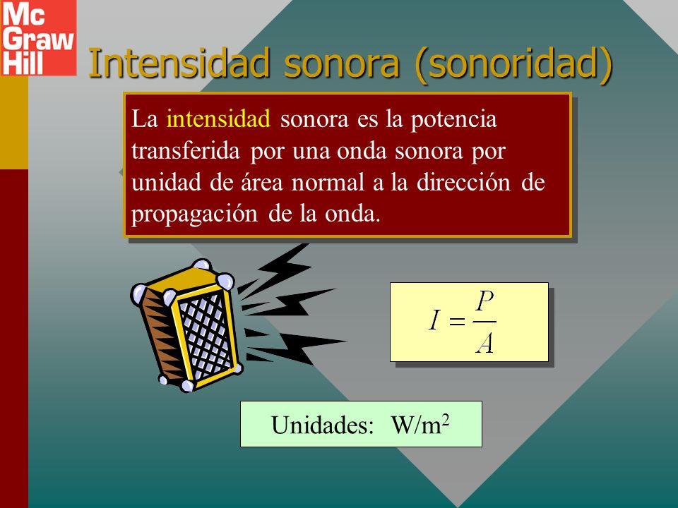Intensidad sonora (sonoridad) La intensidad sonora es la potencia transferida por una onda sonora por unidad de área normal a la dirección de propagación de la onda.