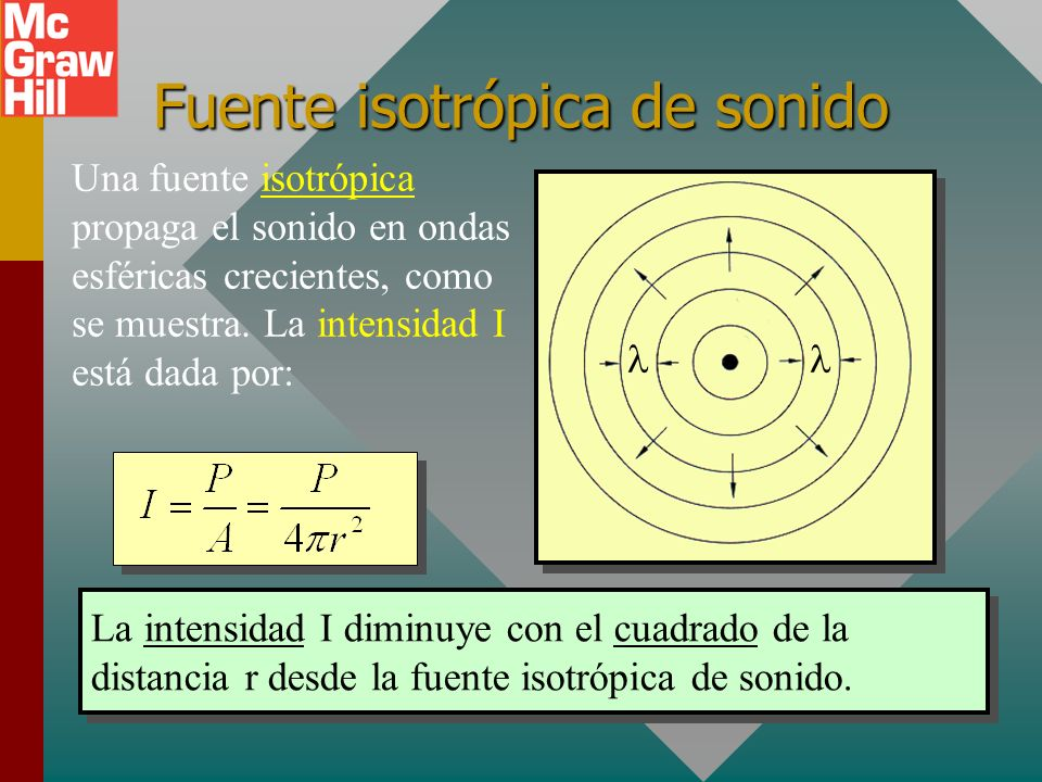Intensidad sonora (sonoridad) La intensidad sonora es la potencia transferida por una onda sonora por unidad de área normal a la dirección de propagac