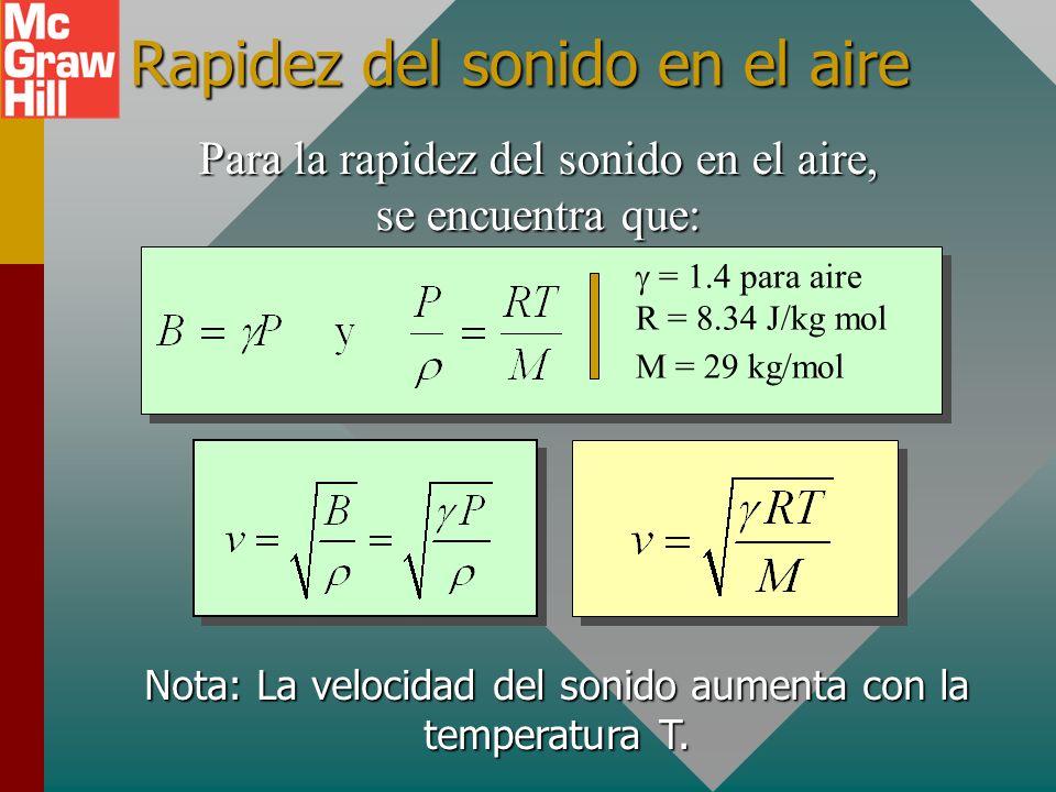 Ejemplo 1: Encuentre la rapidez del sonido en una barra de acero. v s = ¿? v =5150 m/s = 7800 kg/m 3 = 7800 kg/m 3 Y = 2.07 x 10 11 Pa