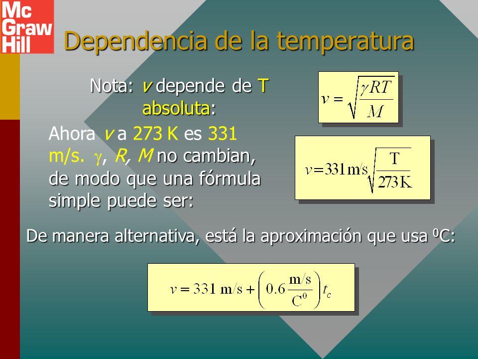 Ejemplo 2: ¿Cuál es la rapidez del sonido en el aire cuando la temperatura es 20 0 C? Dado: = 1.4; R = 8.314 J/mol K; M = 29 g/mol T = 20 0 + 273 0 =