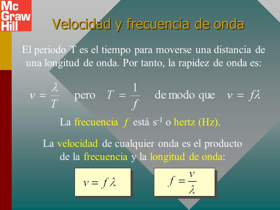 Columnas de aire en vibración Tal como para una cuerda en vibración, existen longitudes de onda y frecuencias características para ondas sonoras longi