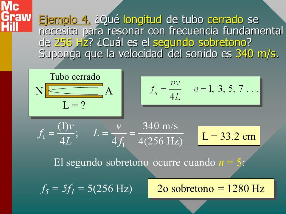 Posibles ondas para tubo cerrado Fundamental, n = 1 1er sobretono, n = 3 2o sobretono, n = 5 3er sobretono, n = 7 Sólo se permiten los armónicos nones