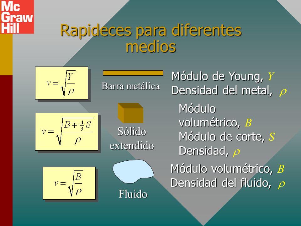 Factores que determinan la rapidez del sonido Las onda mecánicas longitudinales (sonido) tienen una rapidez de onda que depende de factores de elastic